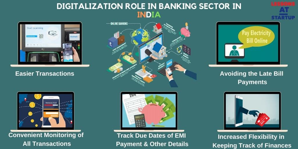 impact of digital india on banking sector