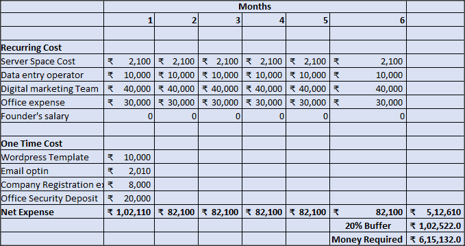 financial plan example