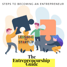 Steps of Entrepreneurship