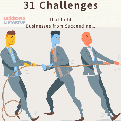 Common Challenges faced by business